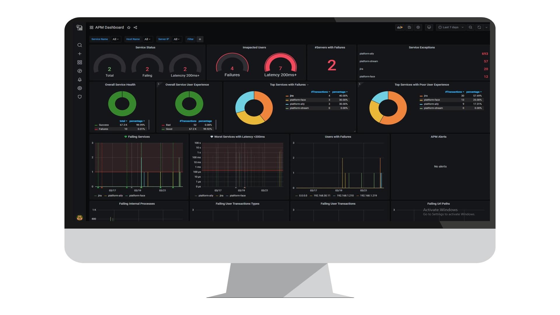 NewWeb-APM-Dashboard